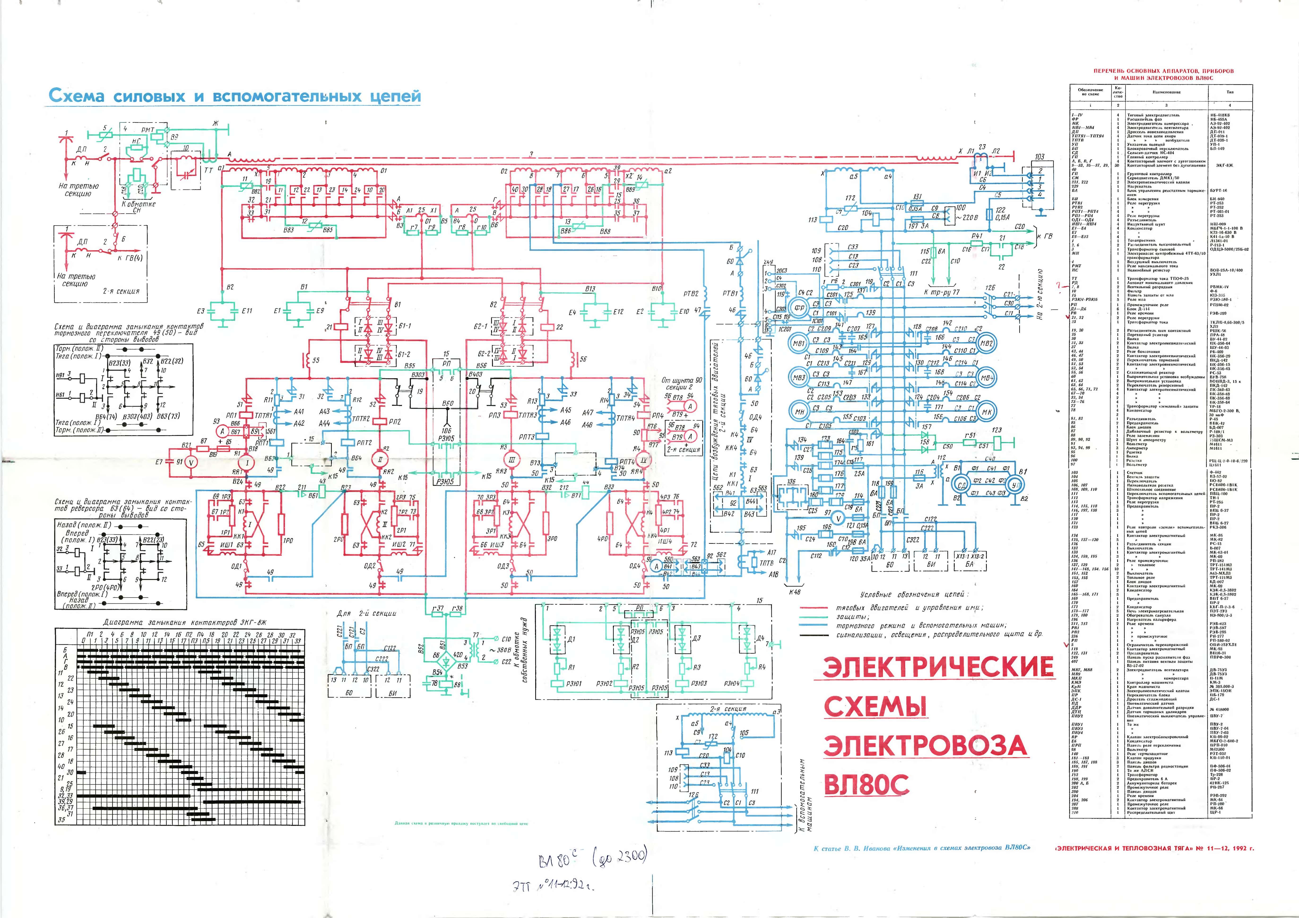 схема электровоза вл80с токоприемника