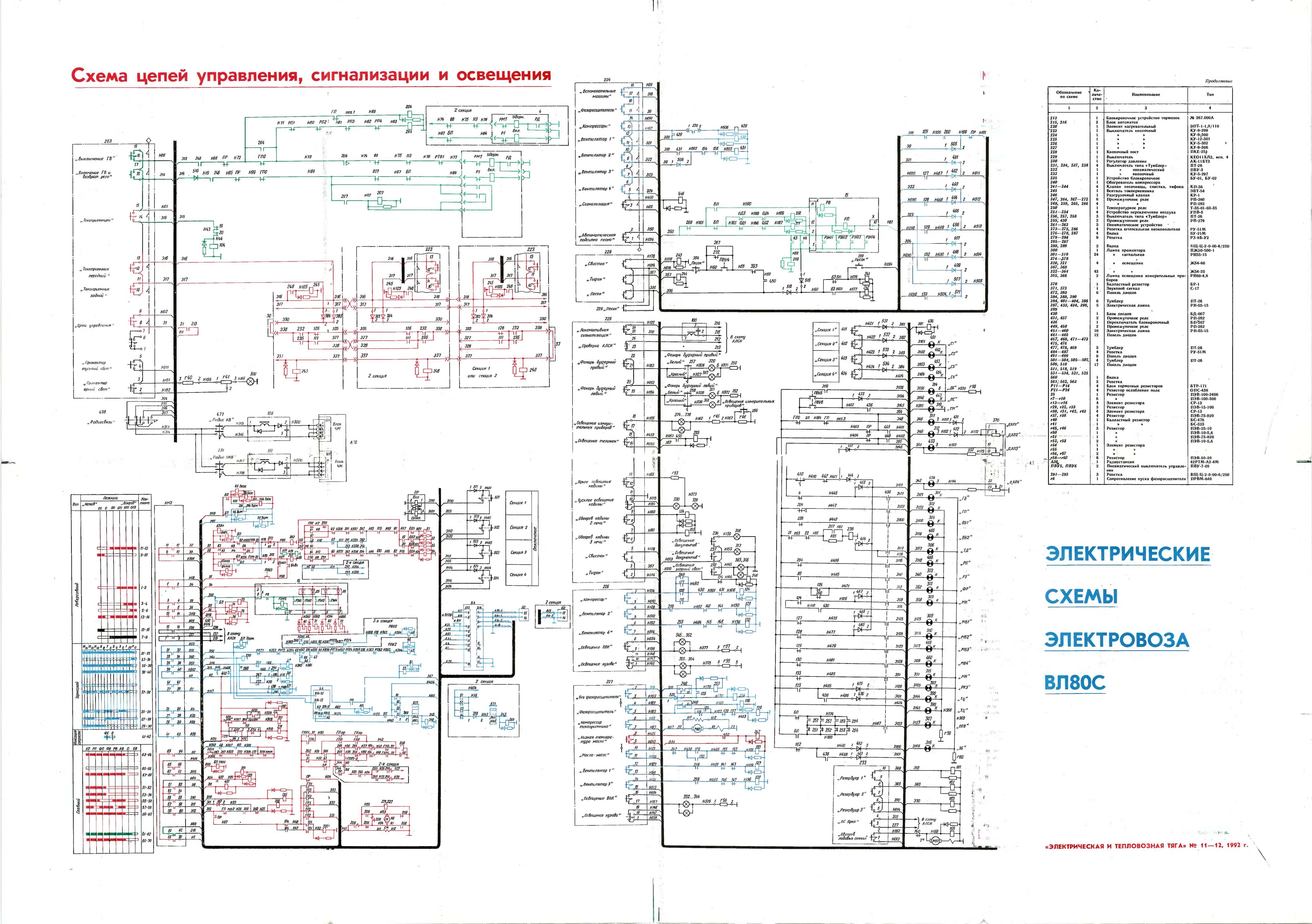Электрическая схема токоприемников электровоза вл80с
