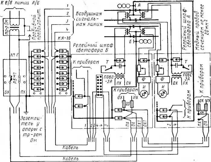 Схема грозозащиты сигнальных и путевых приборов при воздушной