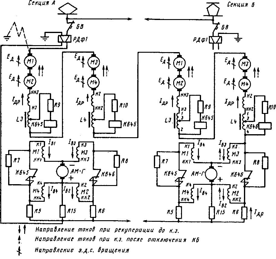 Схема защиты тяговых