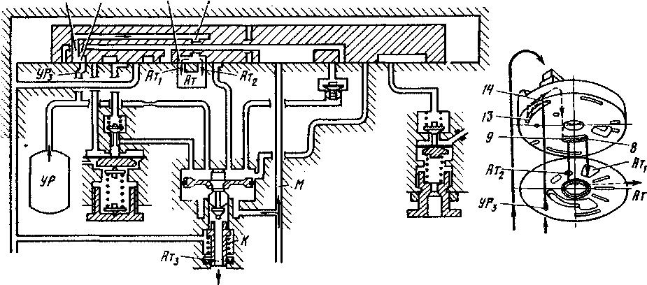 Схема крана машиниста усл.
