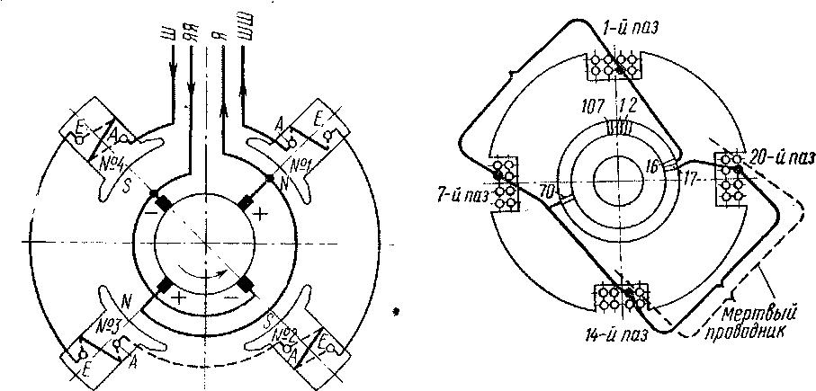 Схема соединения обмотки