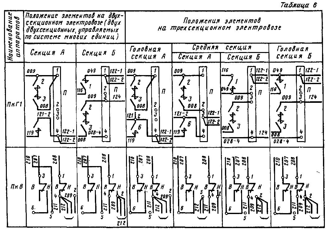 Устройство блокировки тормозов