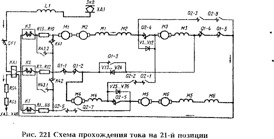 Рис. 222 Схема прохождения