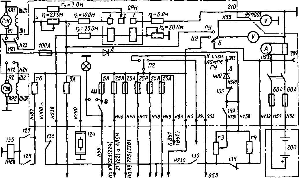 Электровозы ВЛ