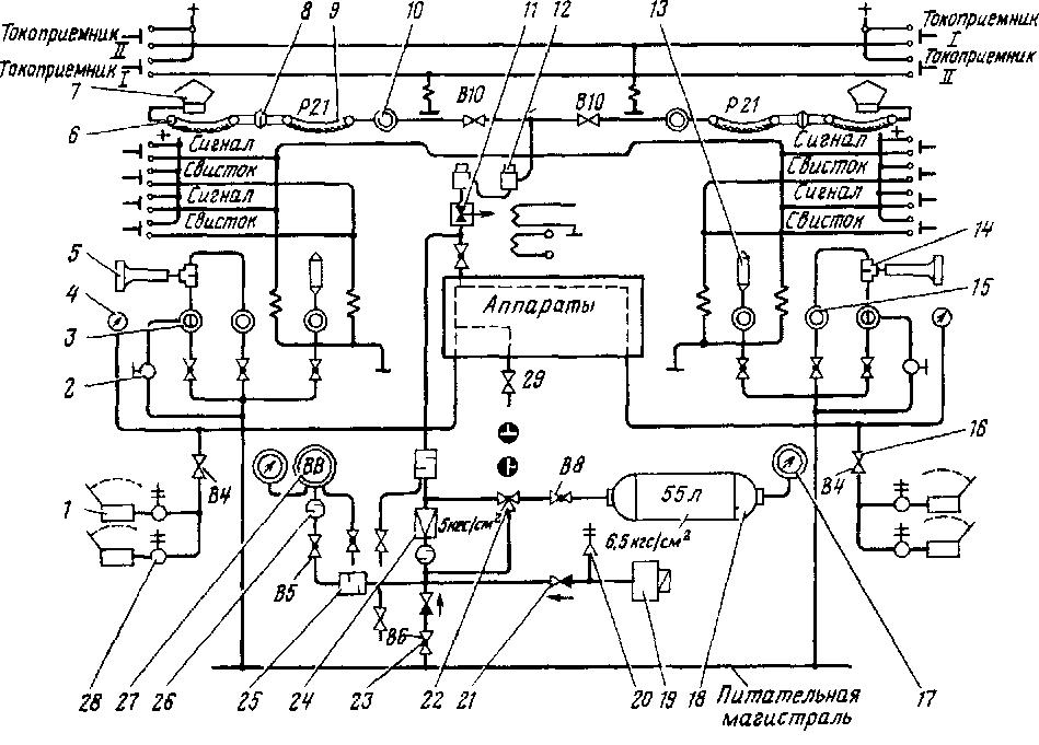 Рис 18 3 Схема пневматической