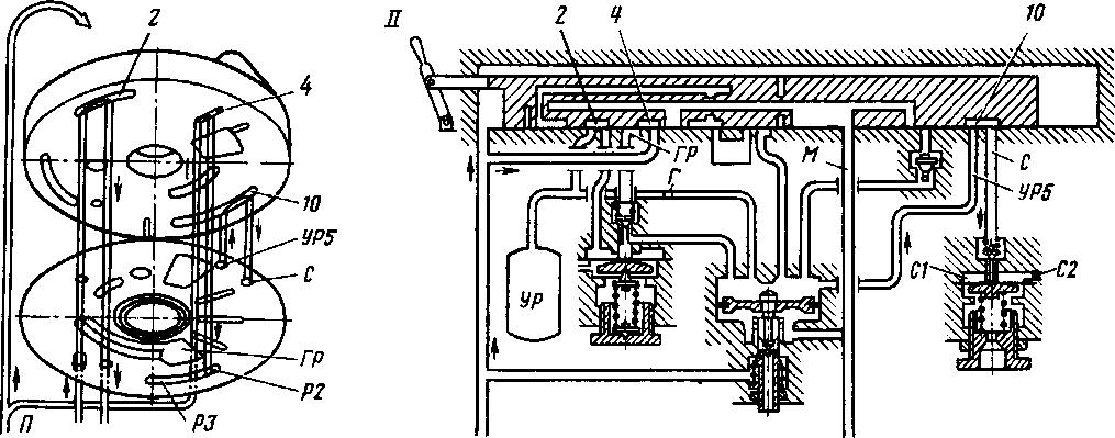 Схема крана машиниста № 394 в