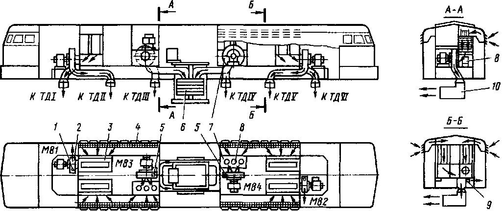 Схема вентиляции электровоза