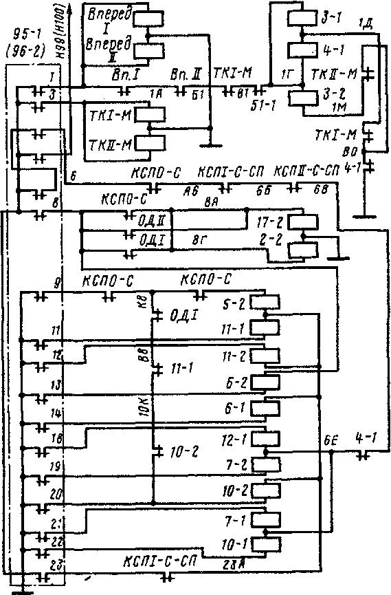Схема узла цепей управления на