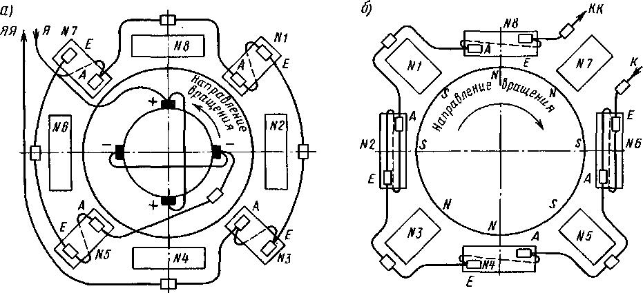 Схемы соединения обмоток якоря