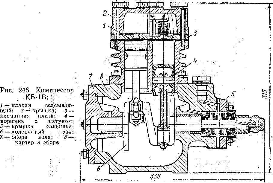 Компрессор КБ-1В