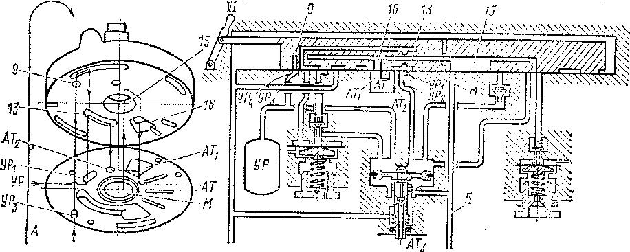 Схема крана машиниста