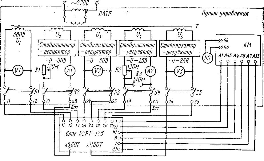 Электрические аппараты ТР-2