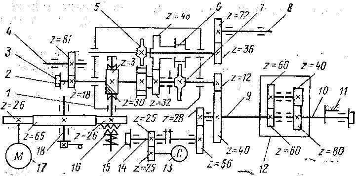 Кинематическая схема главного