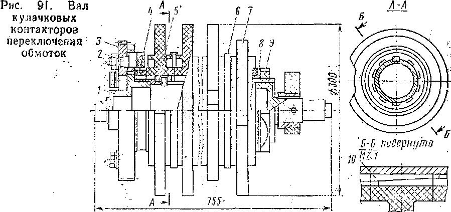 Главный контроллер ЭКГ-8Ж 5.