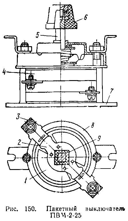 Пакетный выключатель ПВМ-2-25