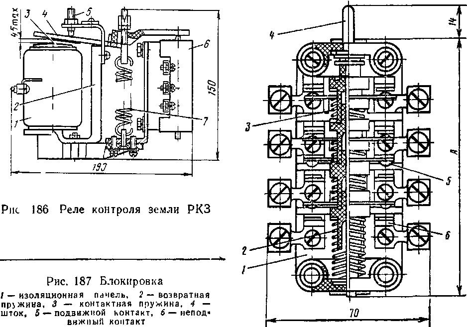 Реле контроля земли РКЗ-306