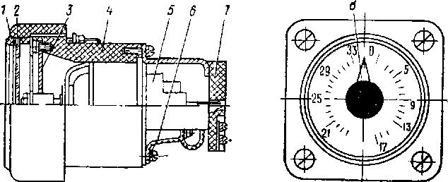 18. Указатель позиций УП-5