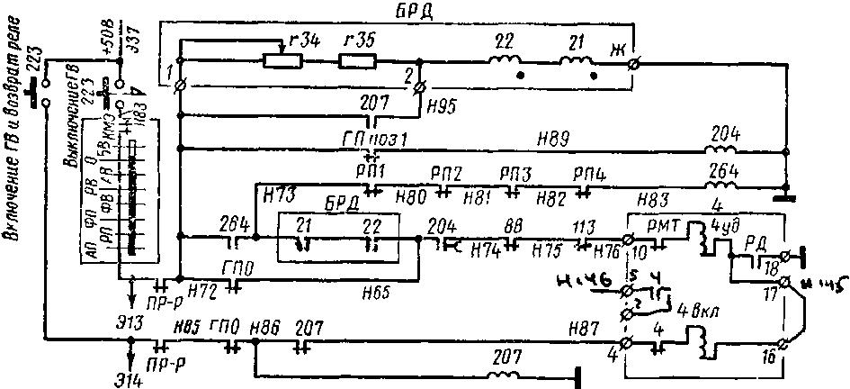 Схема цепей управления главным