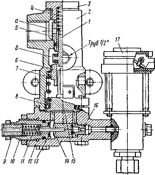 26. Разгрузочные клапаны КР-50