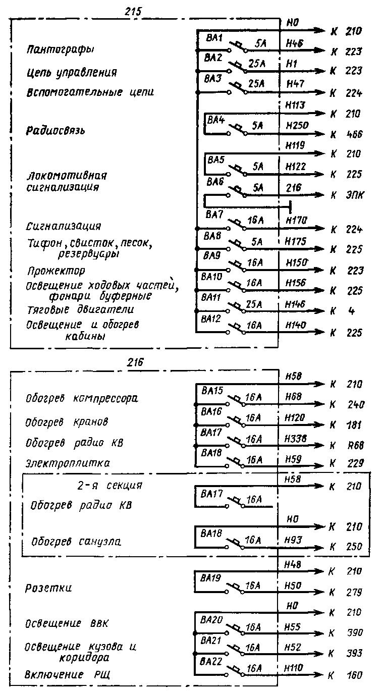 Электрическая схема блоков автоматов точника ведут при напряжении около 70 В. В этом случае в цепь лампочки Л на распределительном щите включен резистор R8. Выводы 37, 38 служат для проверки исправности предохранителей, при этом выключатель 5Р должен быть отключен. На распределительном щите предусмотрен резистор RIO, диод 5В и тумблер 7Р для обеспечения летнего (при включенном положении) или зимнего (при отключенном положении) режима подзаряда аккумуляторной батареи.