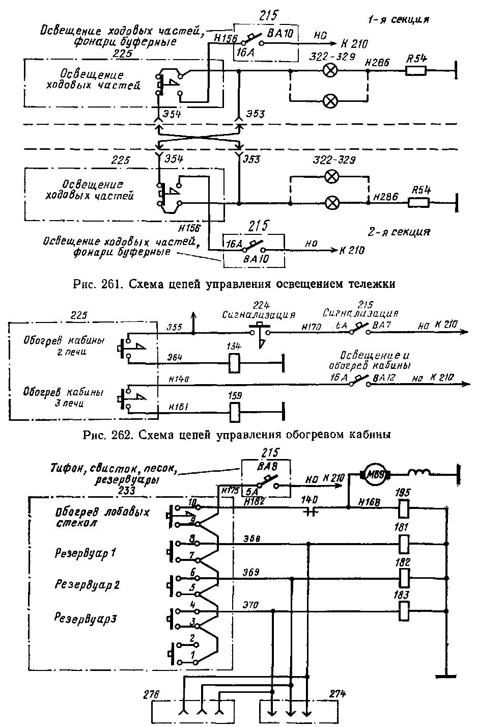 Схема цепей управления продувкой резервуаров