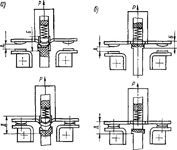Схема проверки параметров