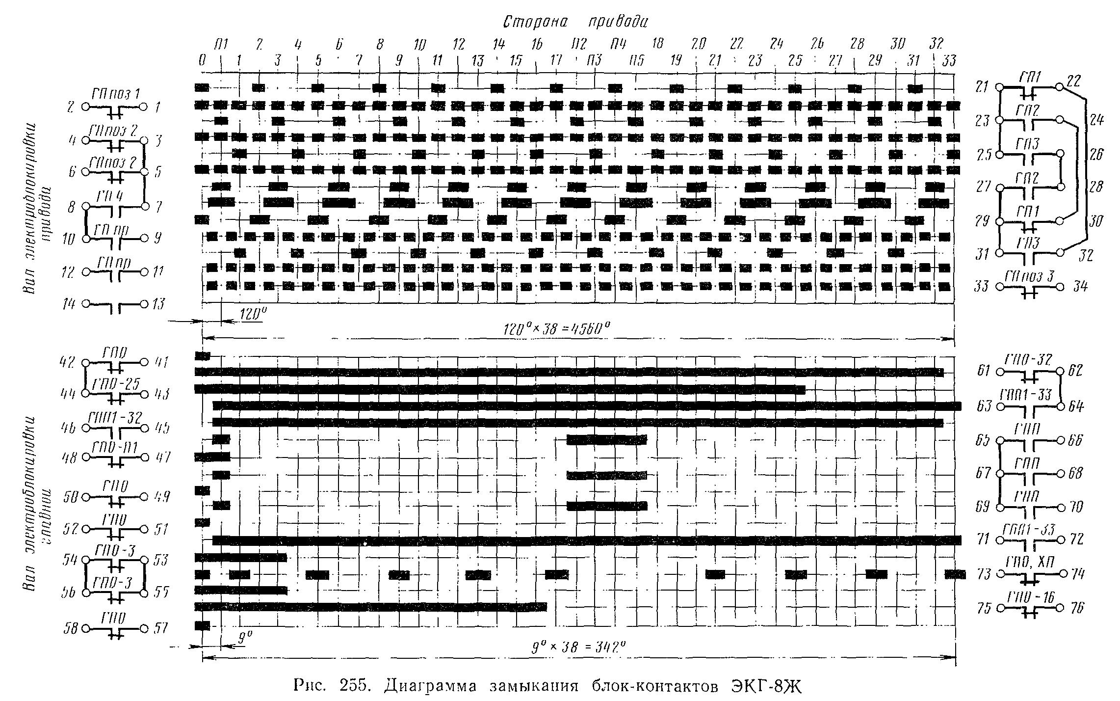 схема ходового редуктора экг 8