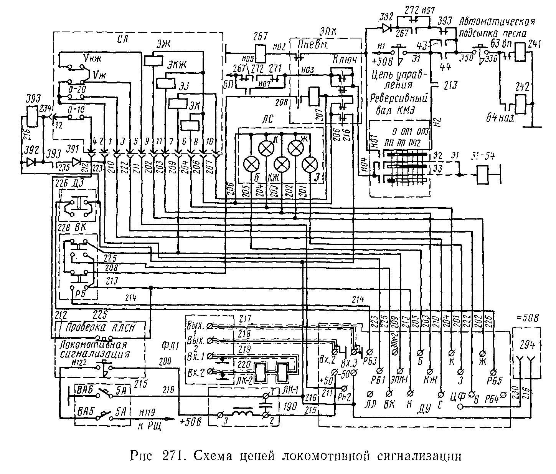работа пневматическая схема электровоза вл80с