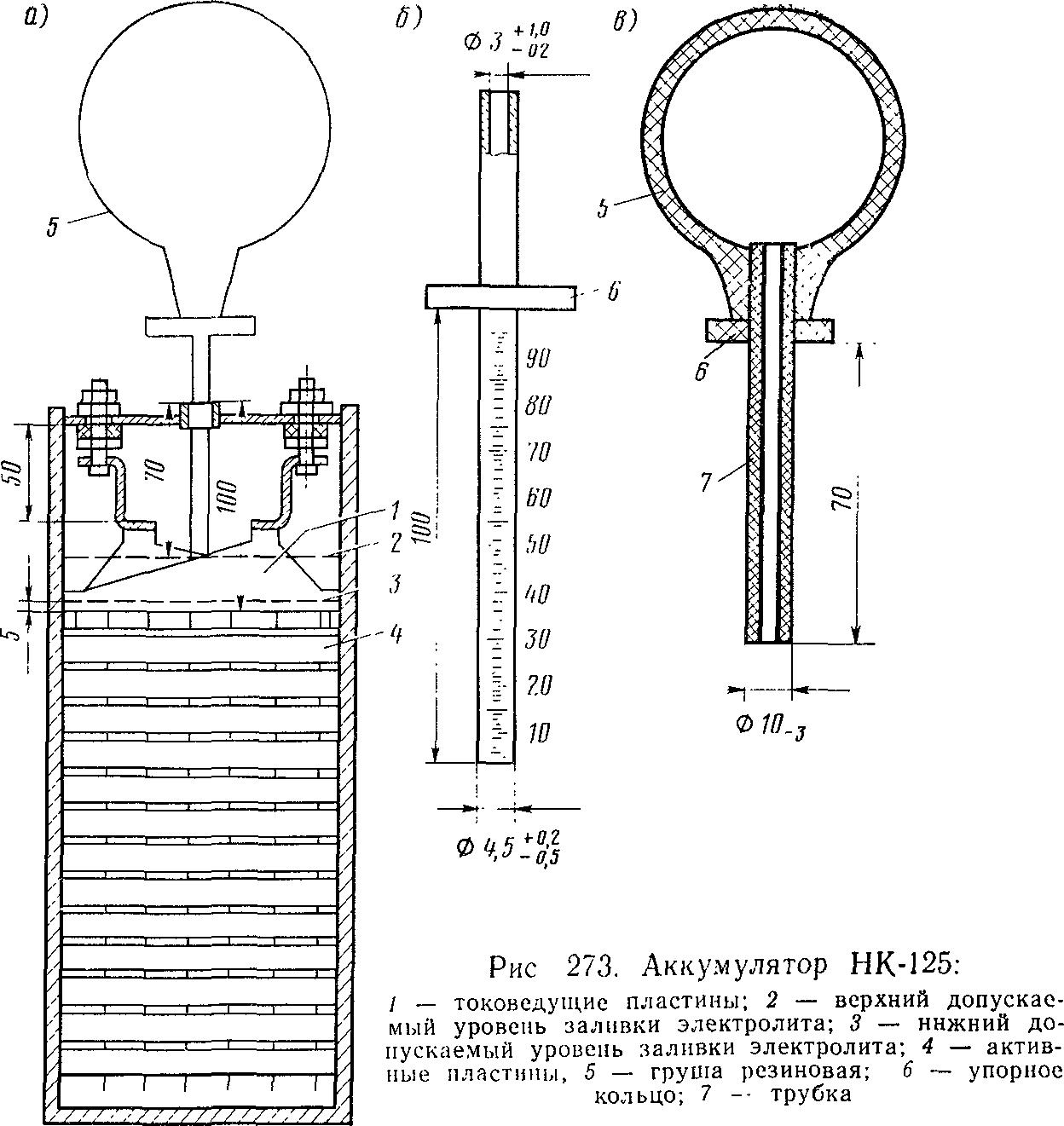 щит зарядно разрядный инструкция