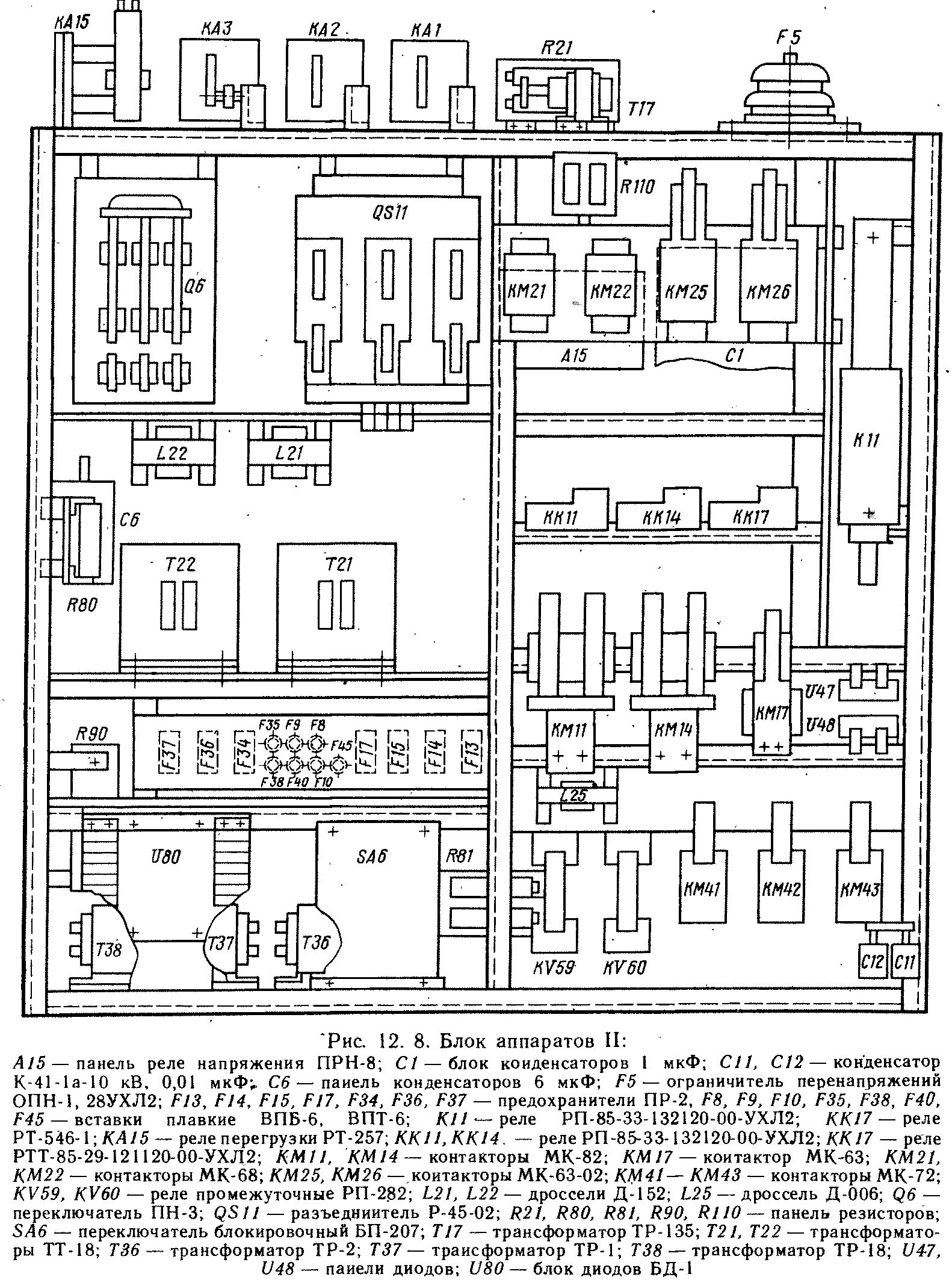 инструкция по видам ремонта электровоза вл
